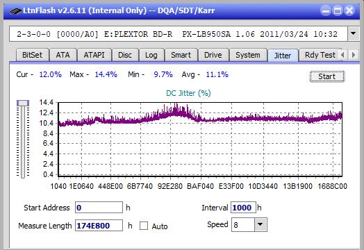 Nazwa:  Jitter_8x_OPCon_PX-LB950SA.png,  obejrzany:  115 razy,  rozmiar:  21.2 KB.