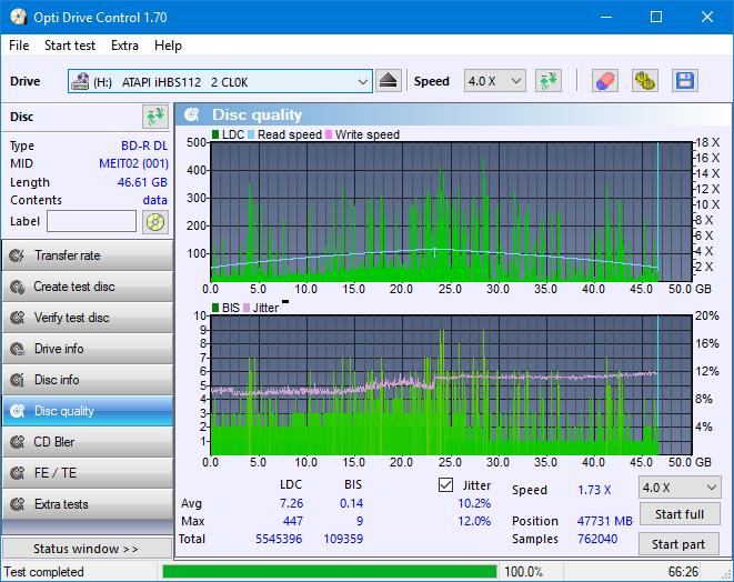 Nazwa:  DQ_ODC170_2x_OPCoff_iHBS112-Gen1.png,  obejrzany:  114 razy,  rozmiar:  52.9 KB.