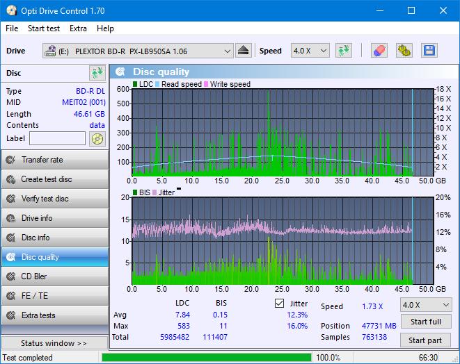 Nazwa:  DQ_ODC170_2x_OPCoff_PX-LB950SA.png,  obejrzany:  116 razy,  rozmiar:  51.5 KB.