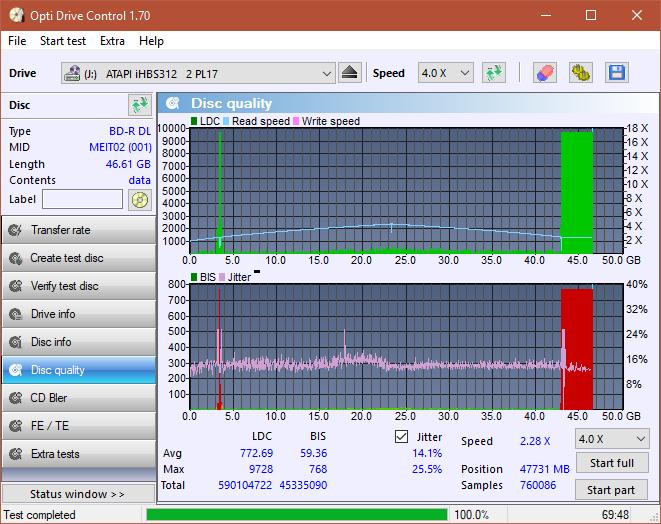 Nazwa:  DQ_ODC170_4x_OPCoff_iHBS312.png,  obejrzany:  116 razy,  rozmiar:  47.8 KB.