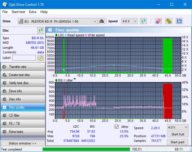 Nazwa:  DQ_ODC170_4x_OPCoff_PX-LB950SA.png,  obejrzany:  116 razy,  rozmiar:  48.0 KB.