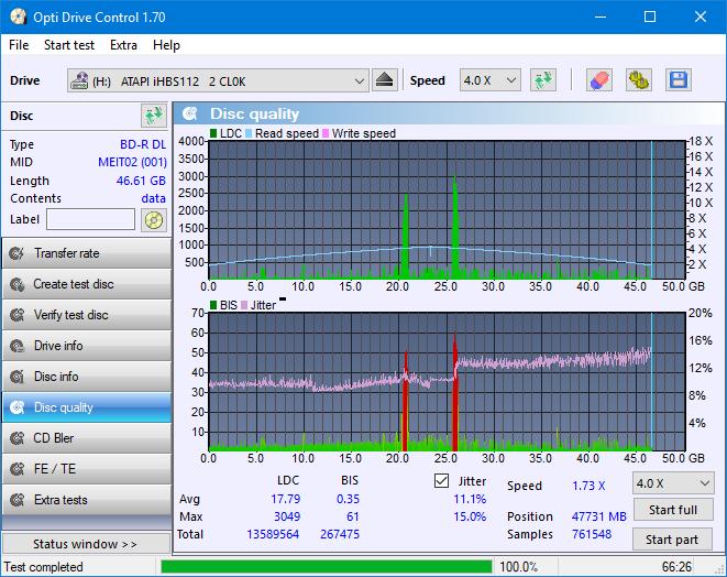 Nazwa:  DQ_ODC170_6x_OPCoff_iHBS112-Gen1.png,  obejrzany:  114 razy,  rozmiar:  49.0 KB.