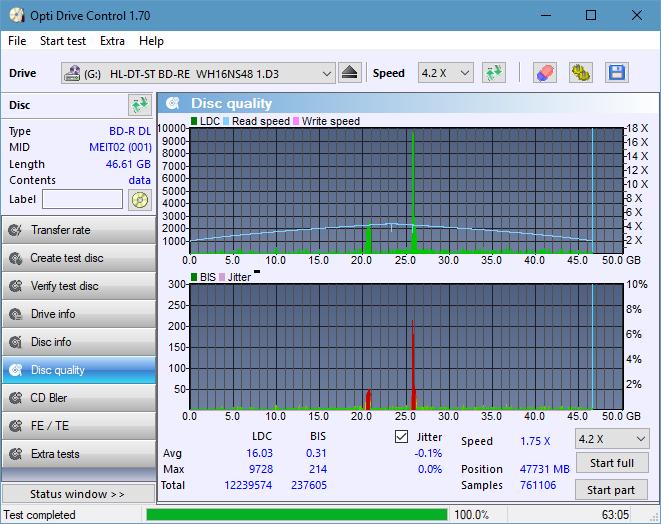 Nazwa:  DQ_ODC170_6x_OPCoff_WH16NS48DUP.png,  obejrzany:  115 razy,  rozmiar:  46.3 KB.