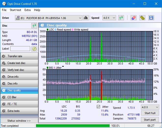 Nazwa:  DQ_ODC170_6x_OPCoff_PX-LB950SA.png,  obejrzany:  112 razy,  rozmiar:  50.2 KB.