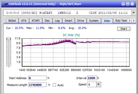 Nazwa:  Jitter_6x_OPCoff_iHBS112-Gen1.png,  obejrzany:  112 razy,  rozmiar:  20.3 KB.