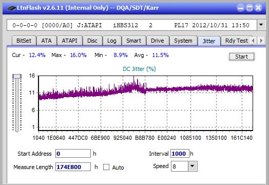 Nazwa:  Jitter_6x_OPCoff_iHBS312.png,  obejrzany:  112 razy,  rozmiar:  20.9 KB.