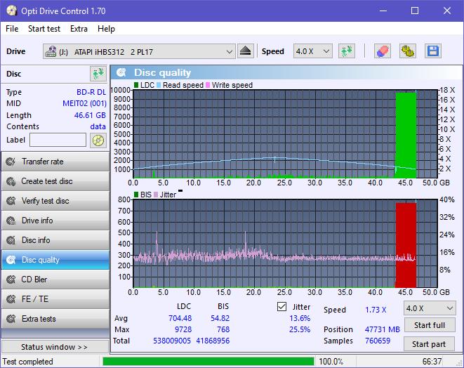 Nazwa:  DQ_ODC170_8x_OPCoff_iHBS312.png,  obejrzany:  112 razy,  rozmiar:  47.3 KB.