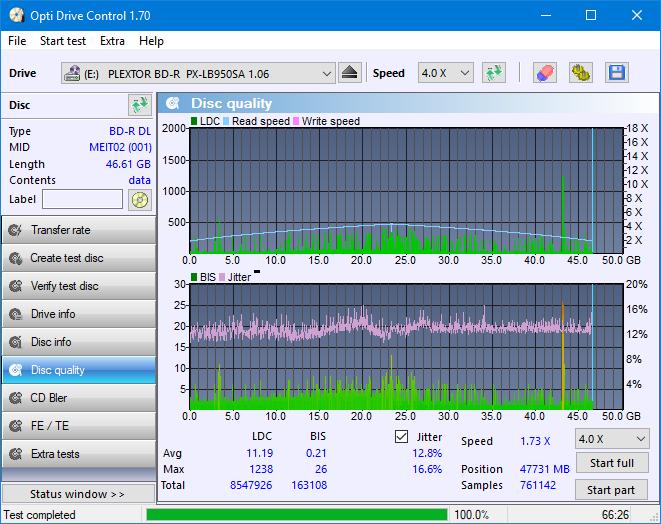 Nazwa:  DQ_ODC170_8x_OPCoff_PX-LB950SA.png,  obejrzany:  112 razy,  rozmiar:  50.3 KB.