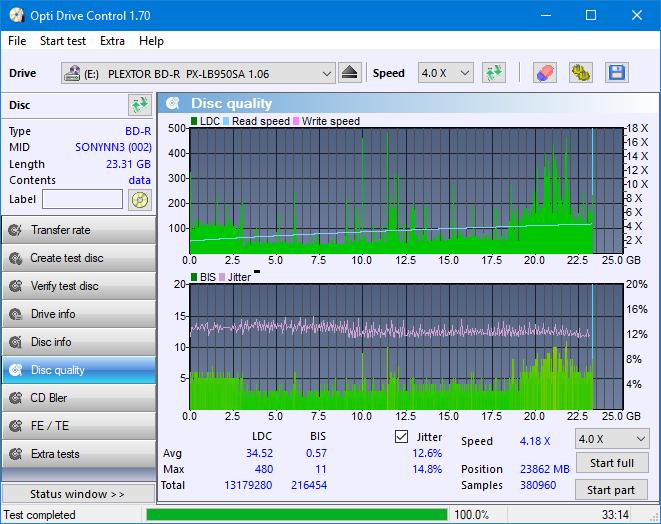 LiteOn EB1 4K/Ultra HD Blu-ray Writer-dq_odc170_2x_opcon_px-lb950sa.png