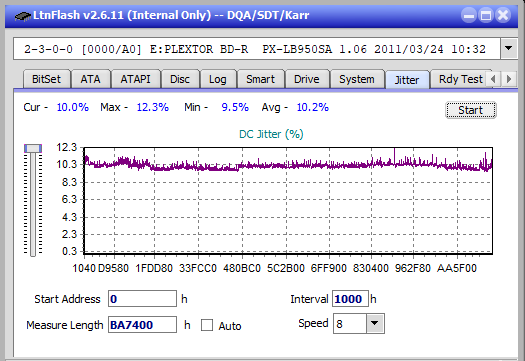 LiteOn EB1 4K/Ultra HD Blu-ray Writer-jitter_4x_opcon_px-lb950sa.png