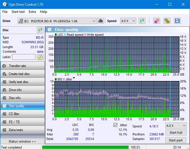 LiteOn EB1 4K/Ultra HD Blu-ray Writer-dq_odc170_6x_opcon_px-lb950sa.png
