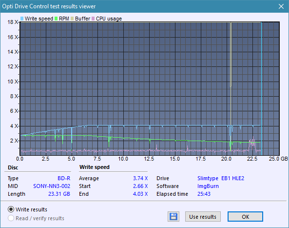 LiteOn EB1 4K/Ultra HD Blu-ray Writer-createdisc_4x_opcoff.png