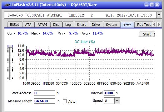 LiteOn EB1 4K/Ultra HD Blu-ray Writer-jitter_4x_opcoff_ihbs312.png