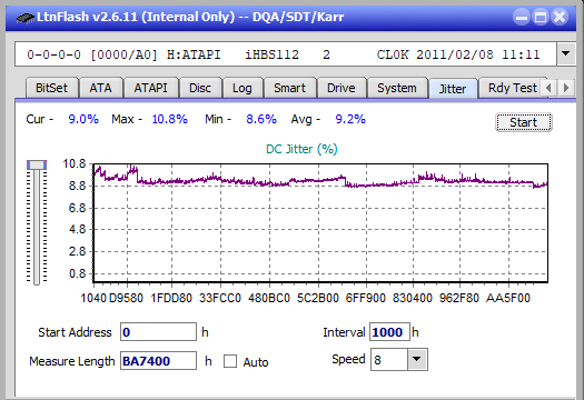LiteOn EB1 4K/Ultra HD Blu-ray Writer-jitter_6x_opcoff_ihbs112-gen1.png