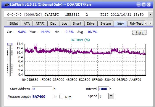 LiteOn EB1 4K/Ultra HD Blu-ray Writer-jitter_6x_opcoff_ihbs312.png