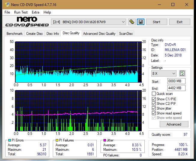 LiteOn EB1 4K/Ultra HD Blu-ray Writer-dq_2.4x_dw1620.png
