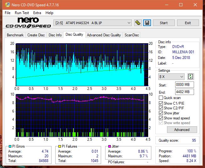 LiteOn EB1 4K/Ultra HD Blu-ray Writer-dq_2.4x_ihas324-.png