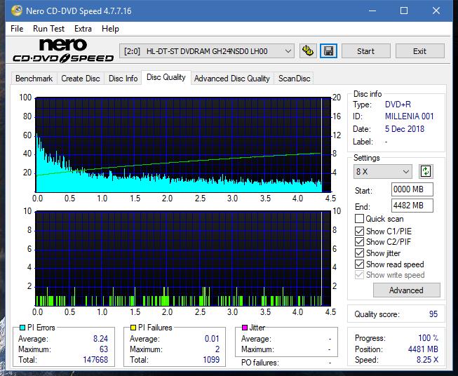 LiteOn EB1 4K/Ultra HD Blu-ray Writer-dq_2.4x_gh24nsd0.png