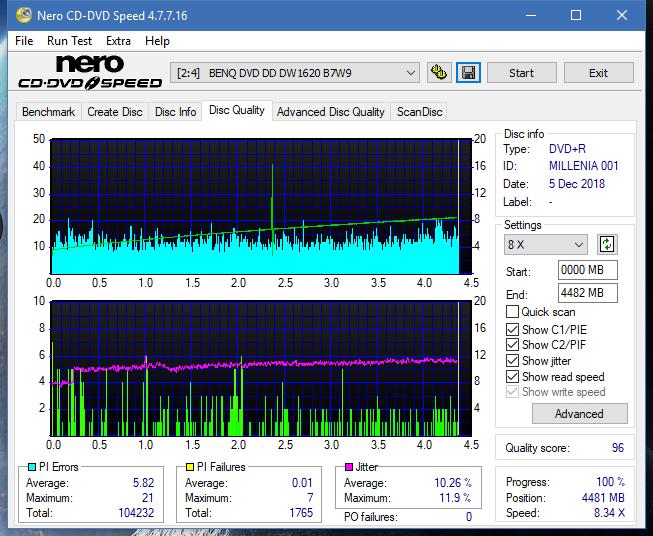 LiteOn EB1 4K/Ultra HD Blu-ray Writer-dq_4x_dw1620.png