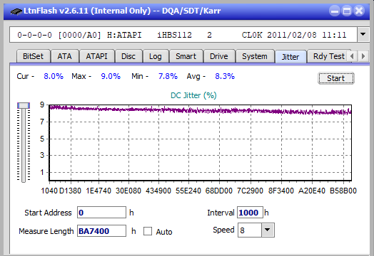 LiteOn EB1 4K/Ultra HD Blu-ray Writer-jitter_4x_opcon_ihbs112-gen1.png