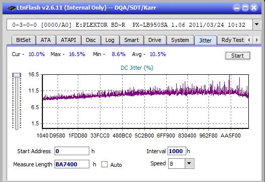 Pioneer BDR-206D/206M-jitter_2x_opcoff_px-lb950sa.png