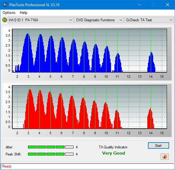LiteOn EB1 4K/Ultra HD Blu-ray Writer-ta-test-inner-zone-layer-0-_3x_px-716a.png