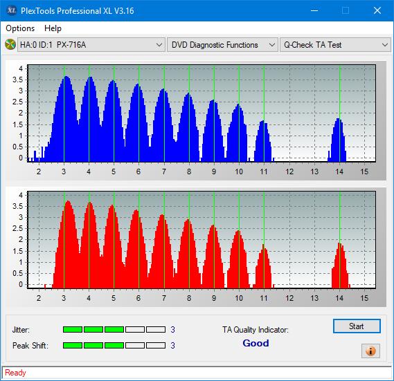 LiteOn EB1 4K/Ultra HD Blu-ray Writer-ta-test-middle-zone-layer-0-_4x_px-716a.png