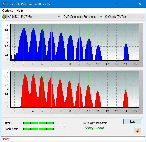 LiteOn EB1 4K/Ultra HD Blu-ray Writer-ta-test-inner-zone-layer-0-_6x_px-716a.png