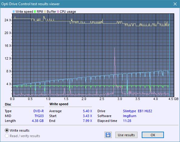 LiteOn EB1 4K/Ultra HD Blu-ray Writer-createdisc_8x.png