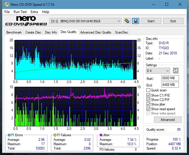 LiteOn EB1 4K/Ultra HD Blu-ray Writer-dq_8x_dw1640.png