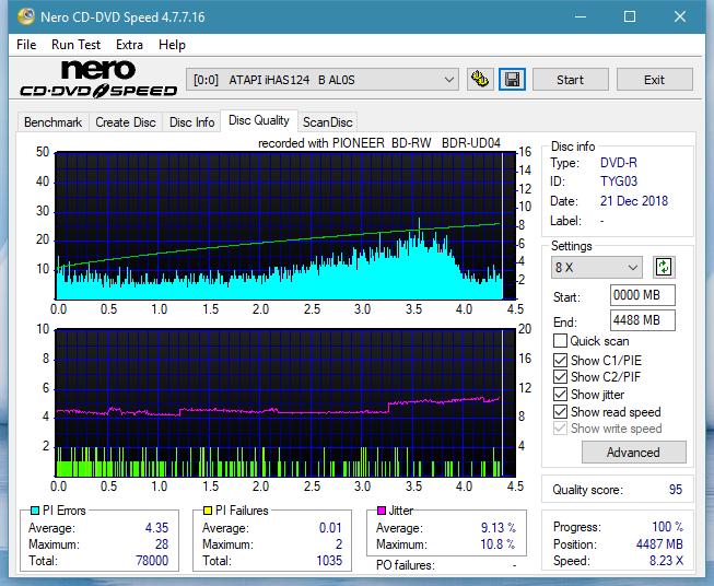 LiteOn EB1 4K/Ultra HD Blu-ray Writer-dq_8x_ihas124-b.png