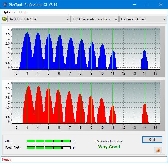 LiteOn EB1 4K/Ultra HD Blu-ray Writer-ta-test-inner-zone-layer-0-_2x_px-716a.png
