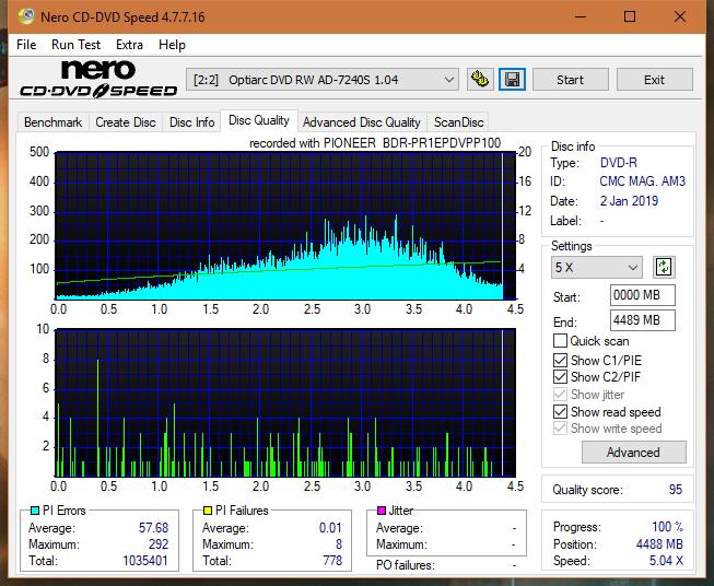 Pioneer BDR-PR1EPDV 2013r-dq_8x_ad-7240s.png