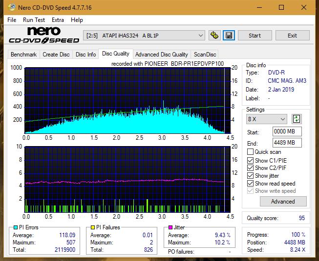 Pioneer BDR-PR1EPDV 2013r-dq_12x_ihas324-.png