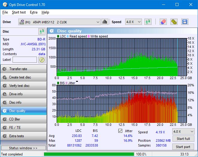 Nazwa:  DQ_ODC170_4x_OPCoff_iHBS112-Gen1.png,  obejrzany:  35 razy,  rozmiar:  50.3 KB.