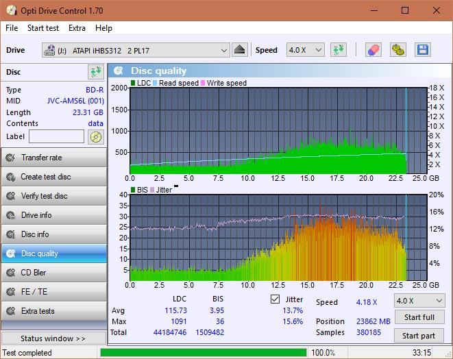 Nazwa:  DQ_ODC170_4x_OPCoff_iHBS312.png,  obejrzany:  38 razy,  rozmiar:  49.4 KB.