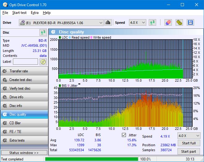 Nazwa:  DQ_ODC170_4x_OPCoff_PX-LB950SA.png,  obejrzany:  35 razy,  rozmiar:  50.1 KB.