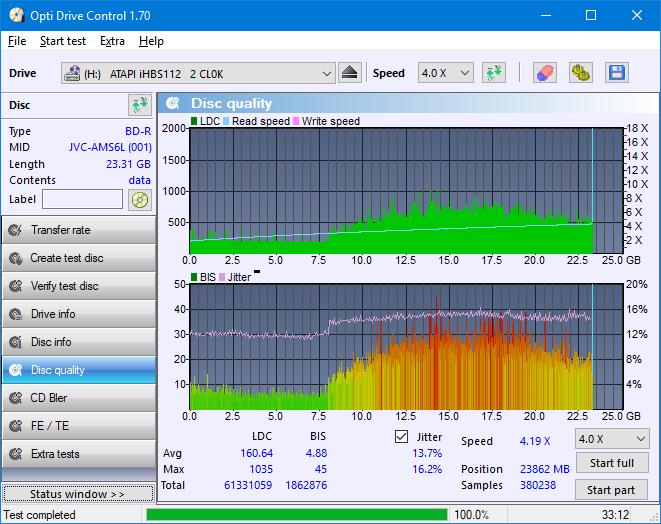 Nazwa:  DQ_ODC170_6x_OPCoff_iHBS112-Gen1.png,  obejrzany:  35 razy,  rozmiar:  50.4 KB.