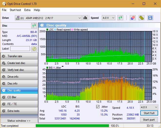 Nazwa:  DQ_ODC170_6x_OPCoff_iHBS312.png,  obejrzany:  38 razy,  rozmiar:  50.0 KB.