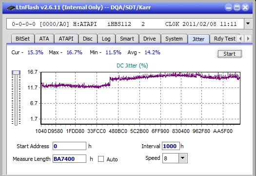 Nazwa:  Jitter_6x_OPCoff_iHBS112-Gen1.png,  obejrzany:  35 razy,  rozmiar:  20.7 KB.