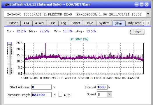 LG  BU40N \ BU50N Ultra HD Blu-ray-jitter_6x_opcoff_px-lb950sa.png