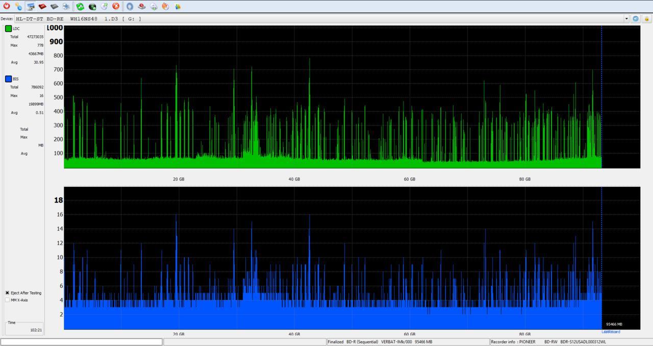 Nazwa:  DQ_PlexTools_2x_OPCon_WH16NS48DUP.jpg,  obejrzany:  251 razy,  rozmiar:  106.0 KB.