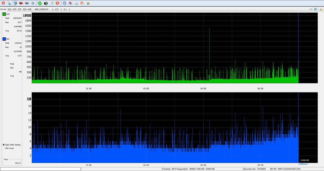 Nazwa:  DQ_PlexTools_4x_OPCon_WH16NS48DUP.jpg,  obejrzany:  91 razy,  rozmiar:  99.6 KB.