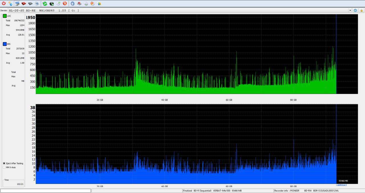 Nazwa:  DQ_PlexTools_6x_OPCon_WH16NS48DUP.jpg,  obejrzany:  96 razy,  rozmiar:  107.9 KB.