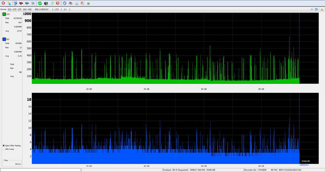 Nazwa:  DQ_PlexTools_2x_OPCoff_WH16NS48DUP.jpg,  obejrzany:  96 razy,  rozmiar:  98.7 KB.