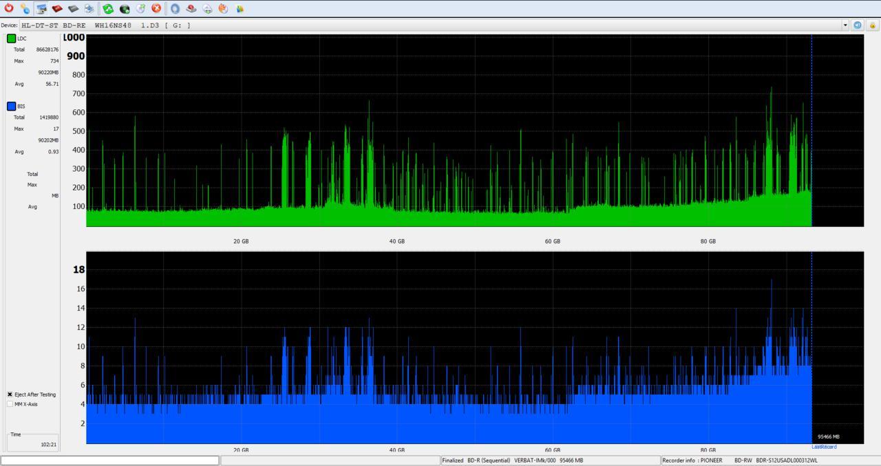 Nazwa:  DQ_PlexTools_4x_OPCoff_WH16NS48DUP.jpg,  obejrzany:  134 razy,  rozmiar:  97.9 KB.