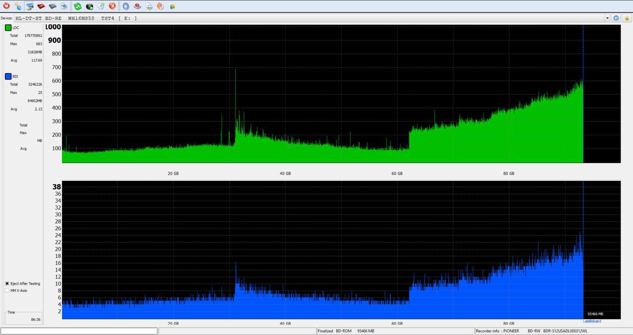 Nazwa:  DQ_PlexTools_4x_OPCoff_WH16NS58DUP.jpg,  obejrzany:  134 razy,  rozmiar:  90.3 KB.