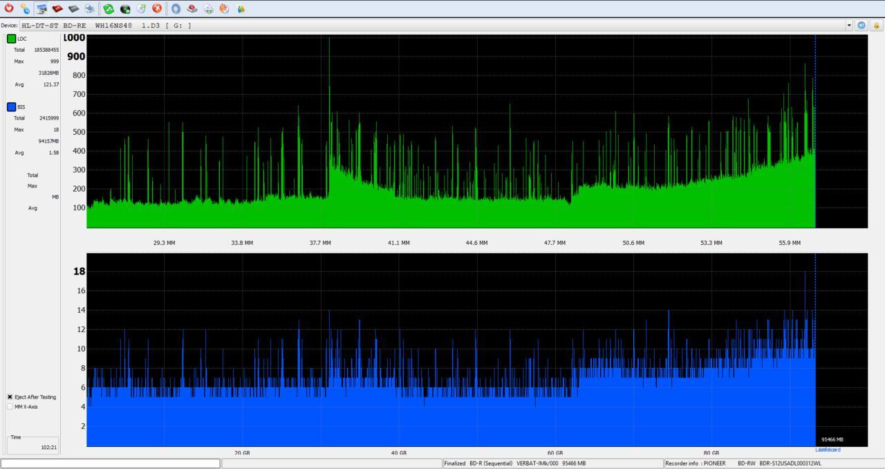 Nazwa:  DQ_PlexTools_6x_OPCoff_WH16NS48DUP.jpg,  obejrzany:  94 razy,  rozmiar:  97.1 KB.