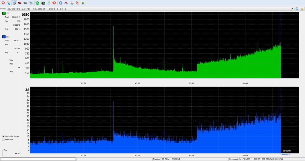 Nazwa:  DQ_PlexTools_6x_OPCoff_WH16NS58DUP.jpg,  obejrzany:  94 razy,  rozmiar:  96.2 KB.