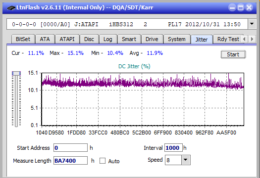 Nazwa:  Jitter_2x_OPCon_iHBS312.png,  obejrzany:  81 razy,  rozmiar:  21.0 KB.